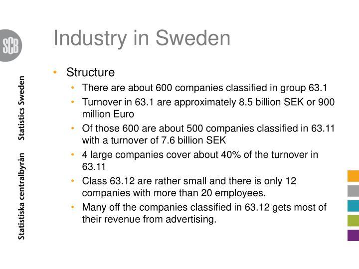 Industry in Sweden