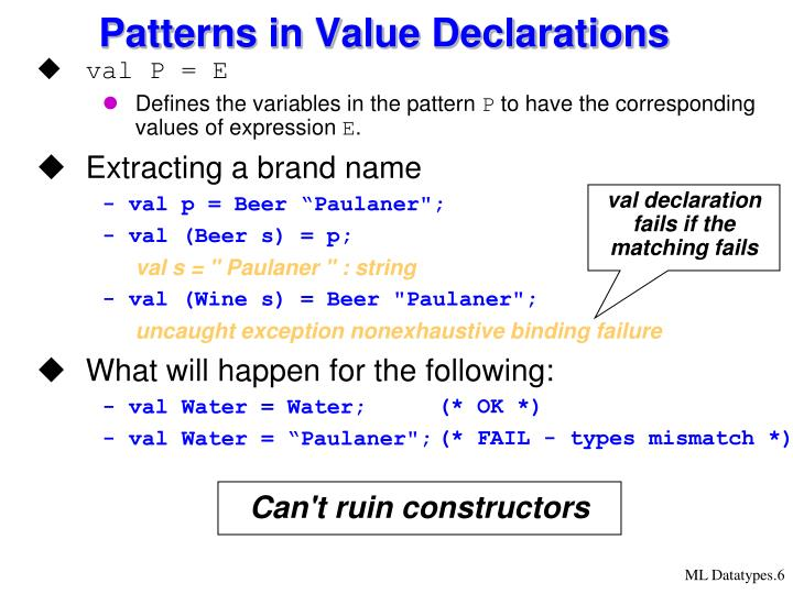 Patterns in Value Declarations