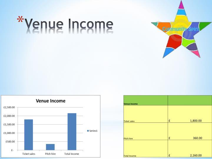 Venue Income