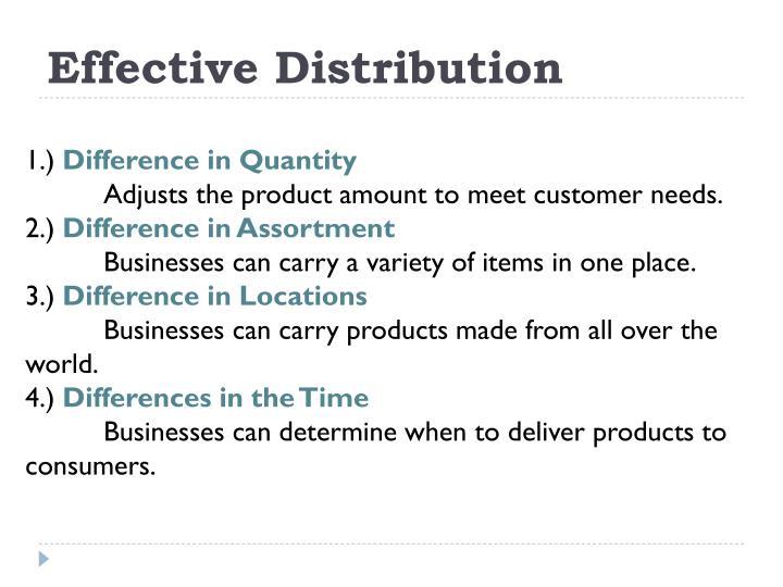 Effective Distribution