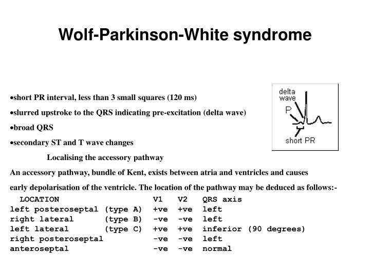 Wolf-Parkinson-White syndrome