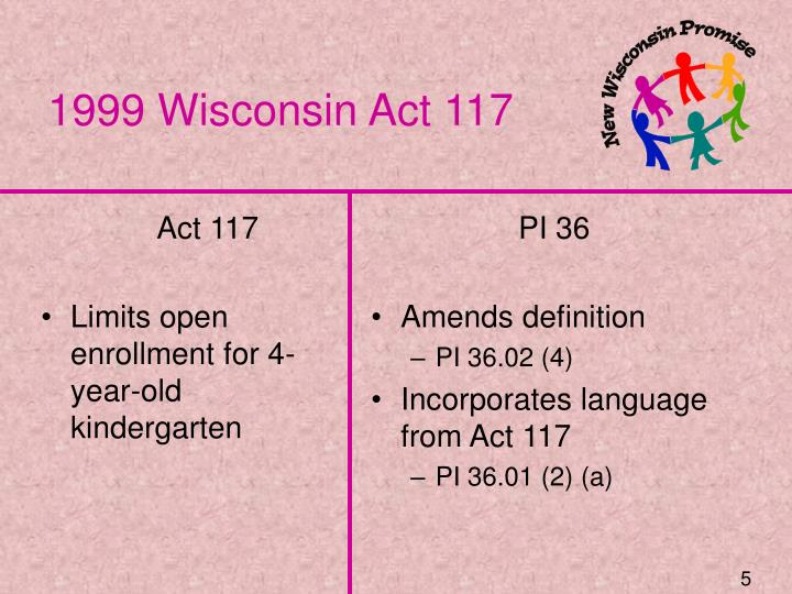 Act 117