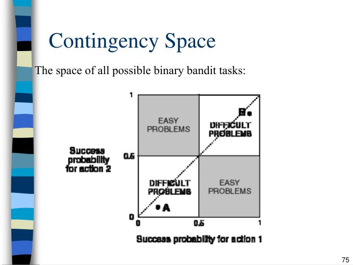Contingency Space