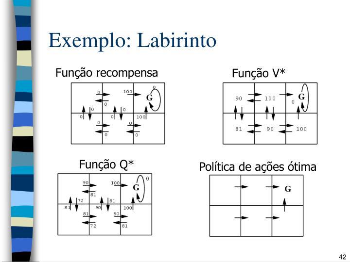 Exemplo: Labirinto