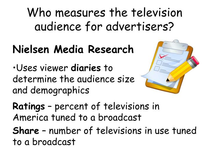 Who measures the television audience for advertisers