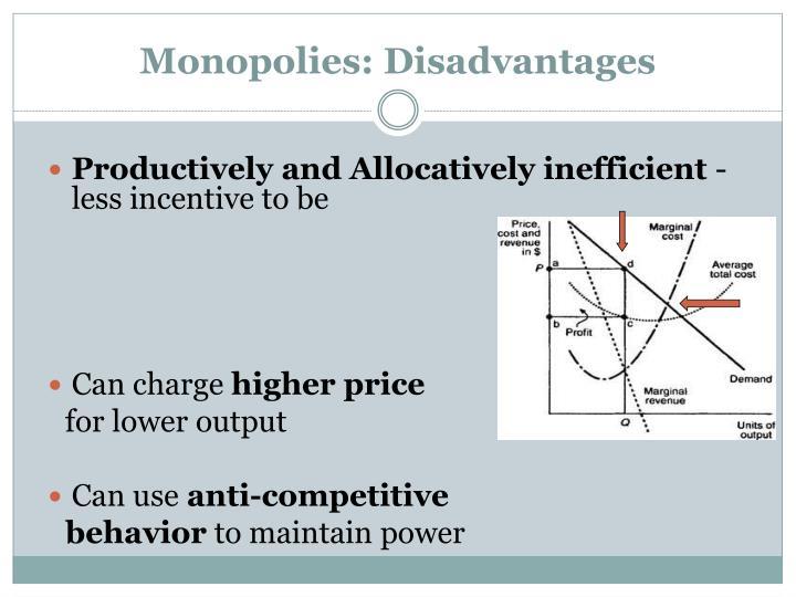 Monopolies: Disadvantages