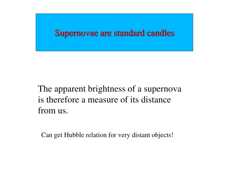 Supernovae are standard candles