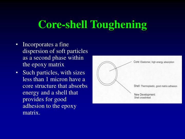 Core-shell Toughening