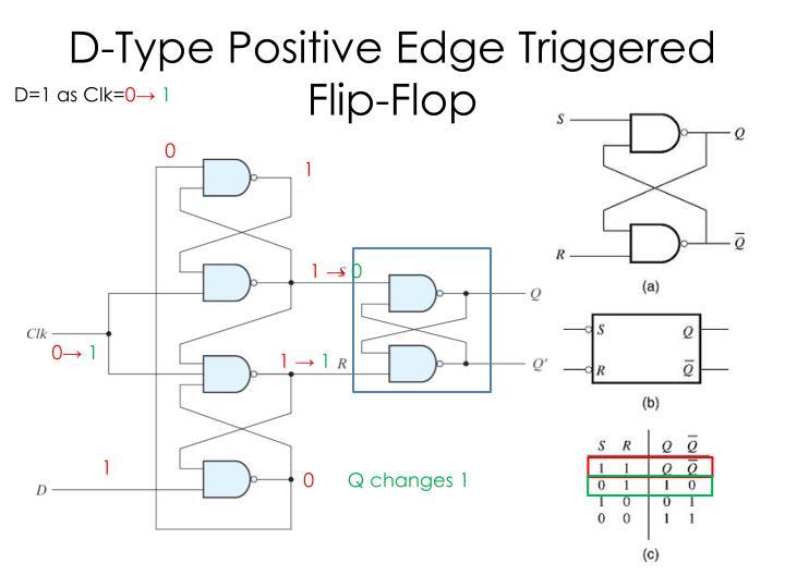 D-Type Positive Edge Triggered Flip-Flop