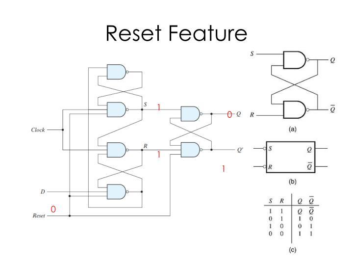 Reset Feature