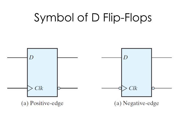 Symbol of D Flip-Flops