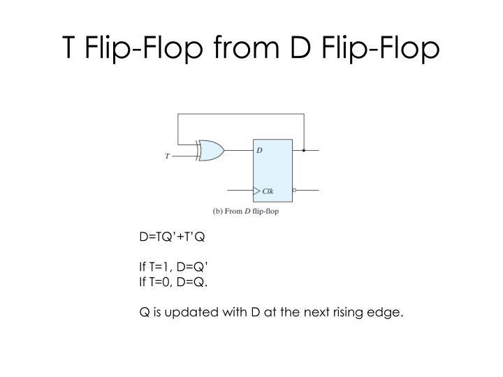 T Flip-Flop from D Flip-Flop