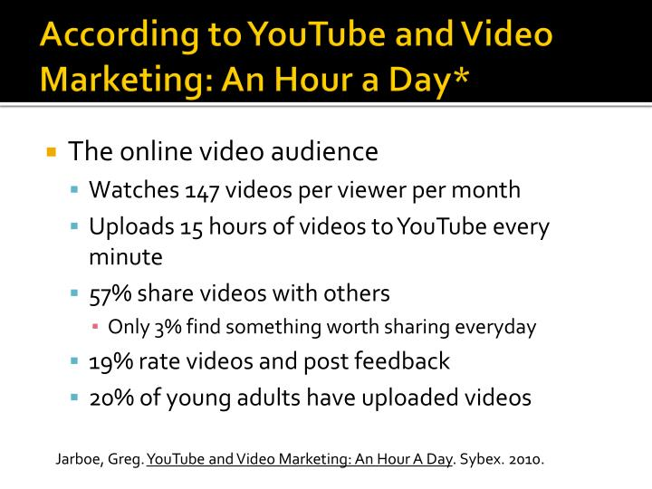 According to YouTube and Video Marketing: An Hour a Day*