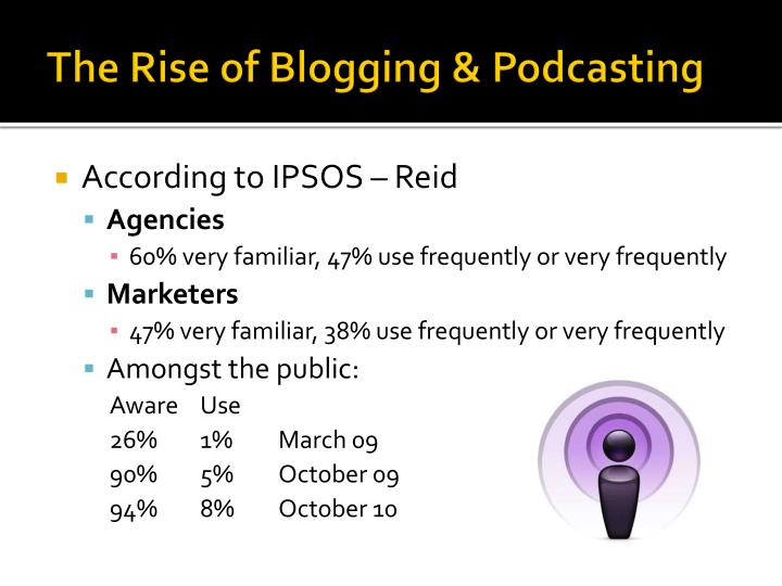 The Rise of Blogging & Podcasting