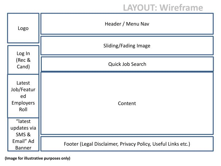 LAYOUT: Wireframe
