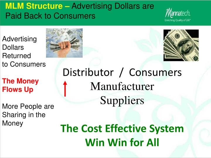 MLM Structure –