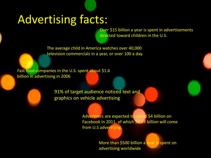 Advertising facts: