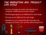 the marketing mix product life cycle