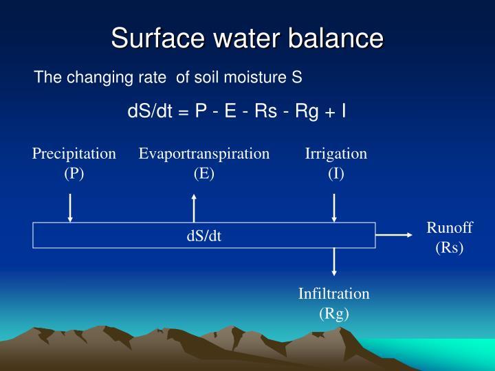 Surface water balance