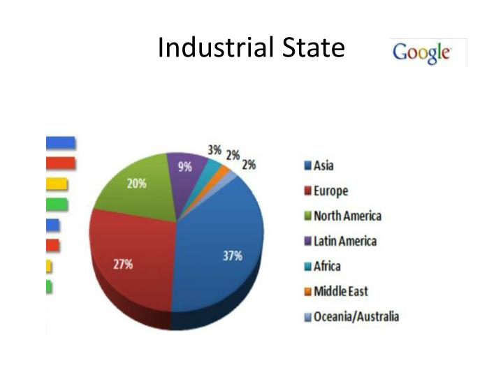 Industrial State