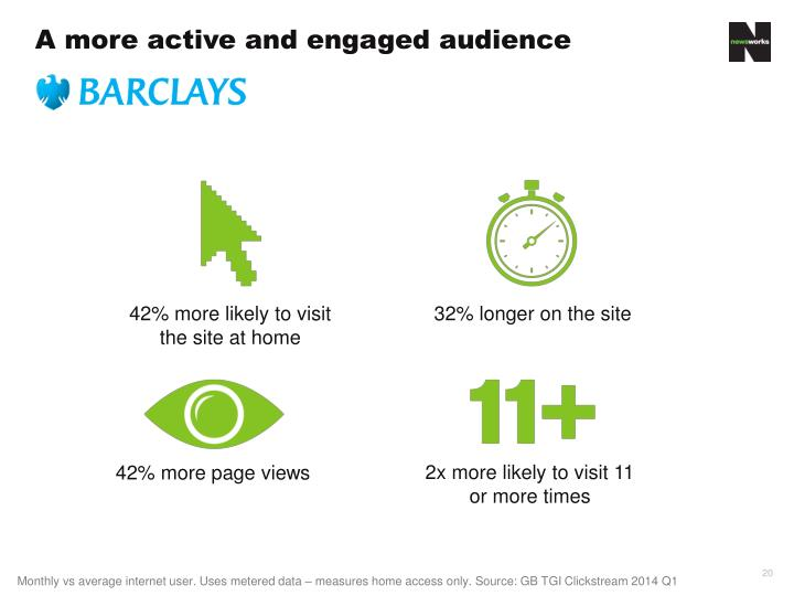 A more active and engaged audience