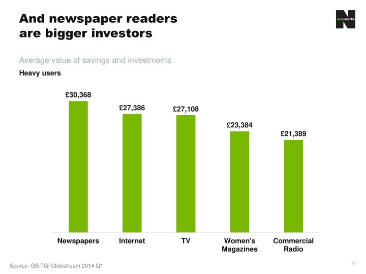 And newspaper readers are bigger