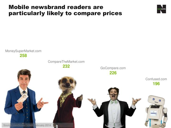 Mobile newsbrand readers are particularly likely to compare prices