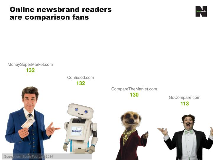 Online newsbrand readers are comparison fans
