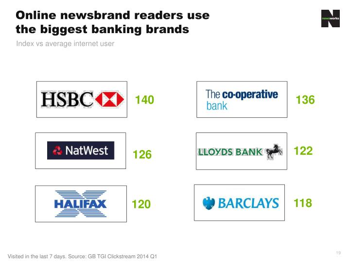 Online newsbrand readers use the biggest banking brands