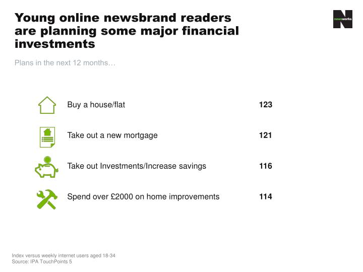 Young online newsbrand readers are planning