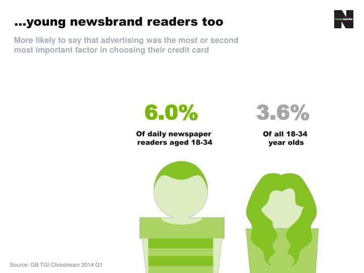 …young newsbrand readers too