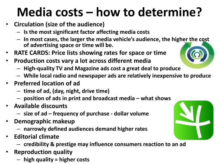 Media costs – how to determine?