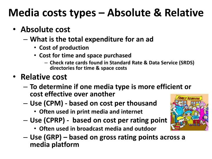 Media costs types – Absolute & Relative
