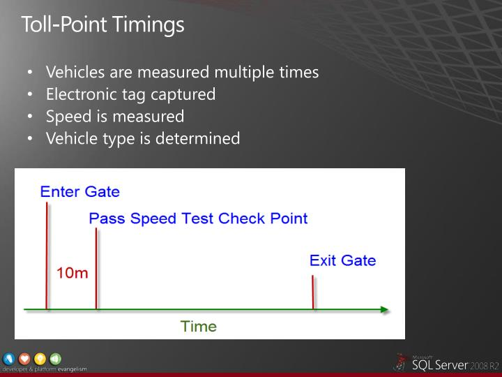 Toll-Point Timings