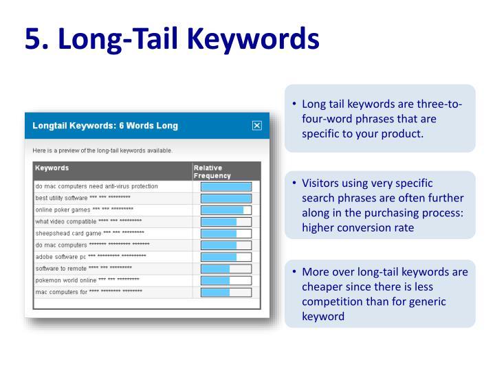 5. Long-Tail Keywords