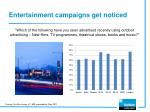 entertainment campaigns get noticed