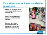 it s a showcase for ideas on what to do and see