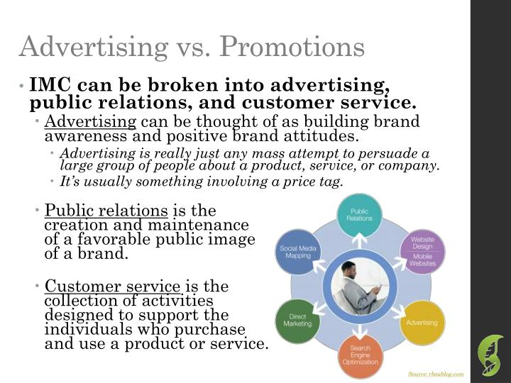Advertising vs. Promotions