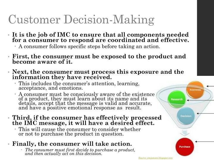 Customer Decision-Making