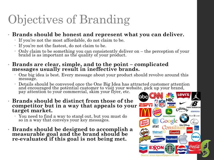 Objectives of Branding
