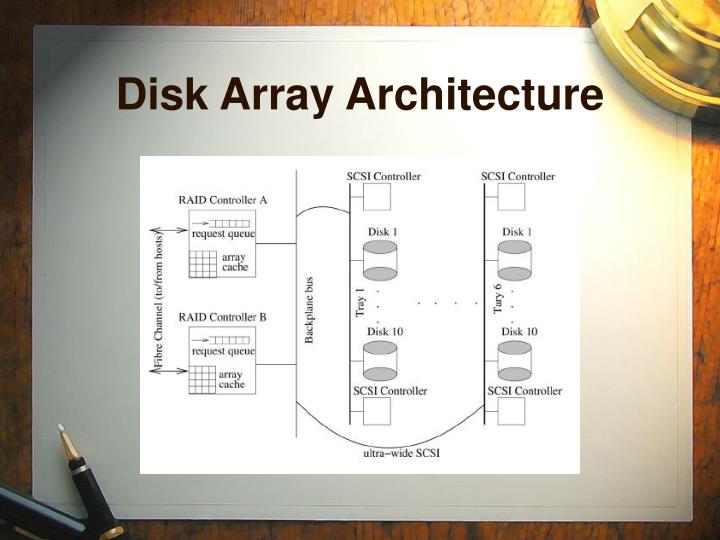 Disk Array Architecture
