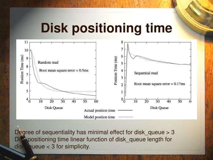 Disk positioning time