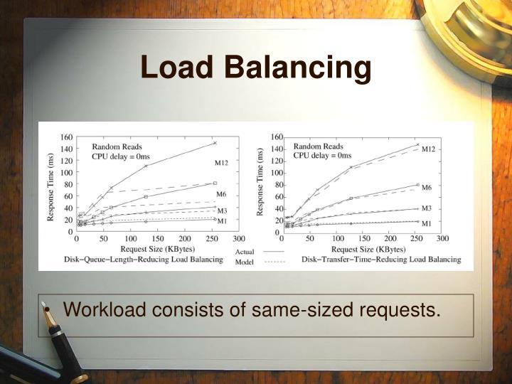 Load Balancing