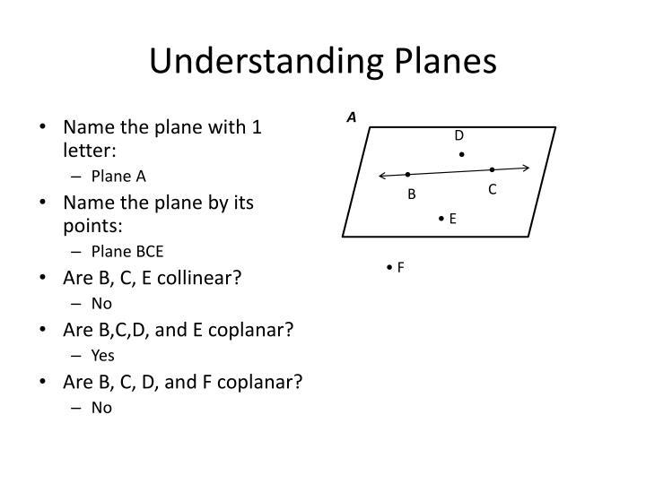 Understanding Planes