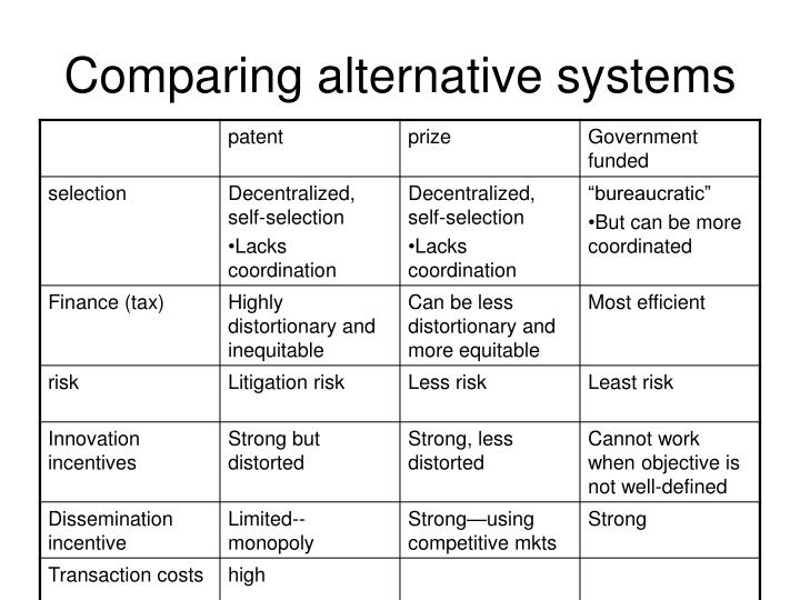 Comparing alternative systems