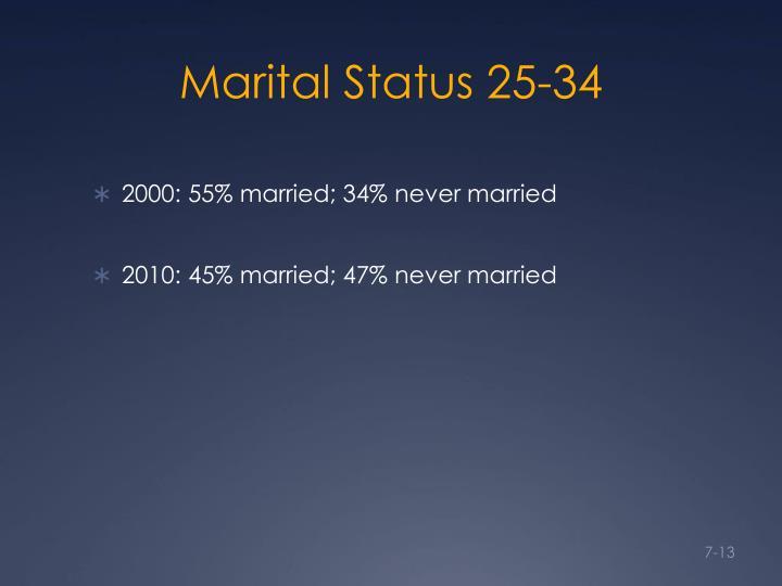 Marital Status 25-34