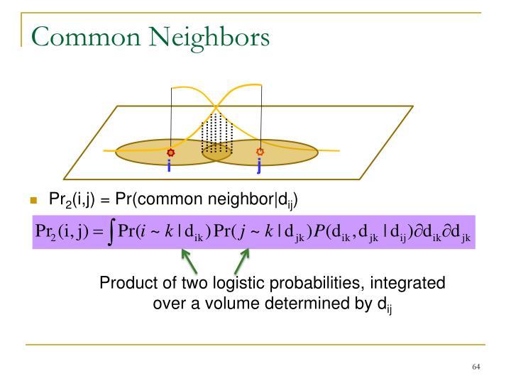 Common Neighbors