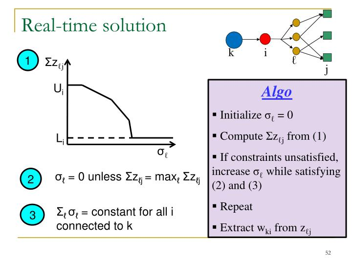 Real-time solution