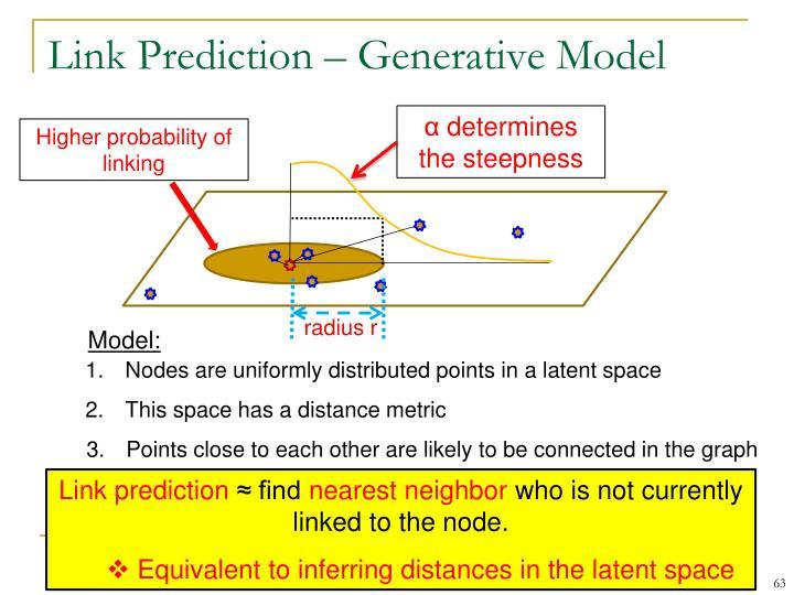 Link Prediction – Generative Model