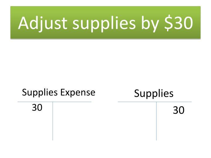 Adjust supplies by $30